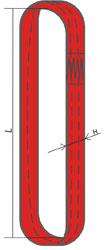 СТК - строп текстильный кольцевой